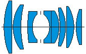 Оптическая схема Зенитар 50/1.2s.