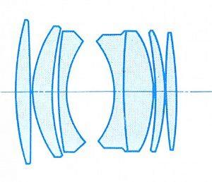 Оптическая схема PENTAX 50 SMC PENTAX-FA 1:1.4 50mm