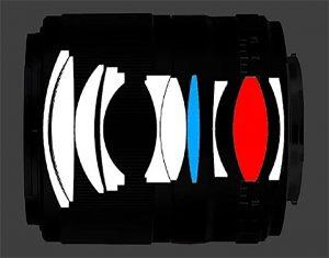 Оптическая схема Viltrox 56/1.4