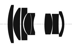 оптическая схема 7Artisans Macro 60mm F2.8
