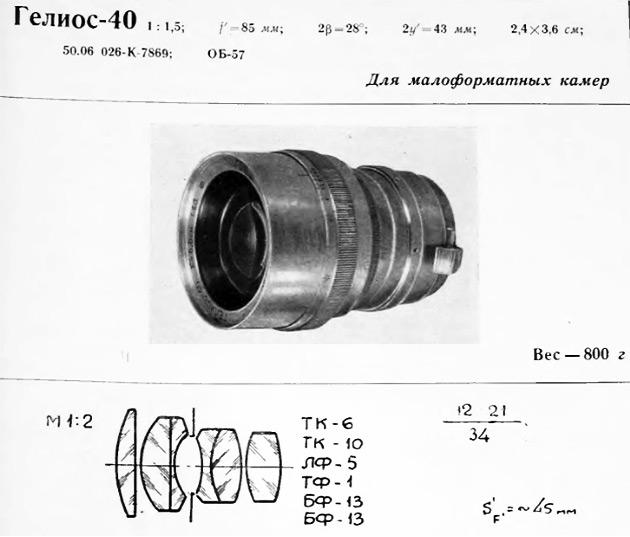 Карточка Гелиос-40 в каталоге ГОИ.