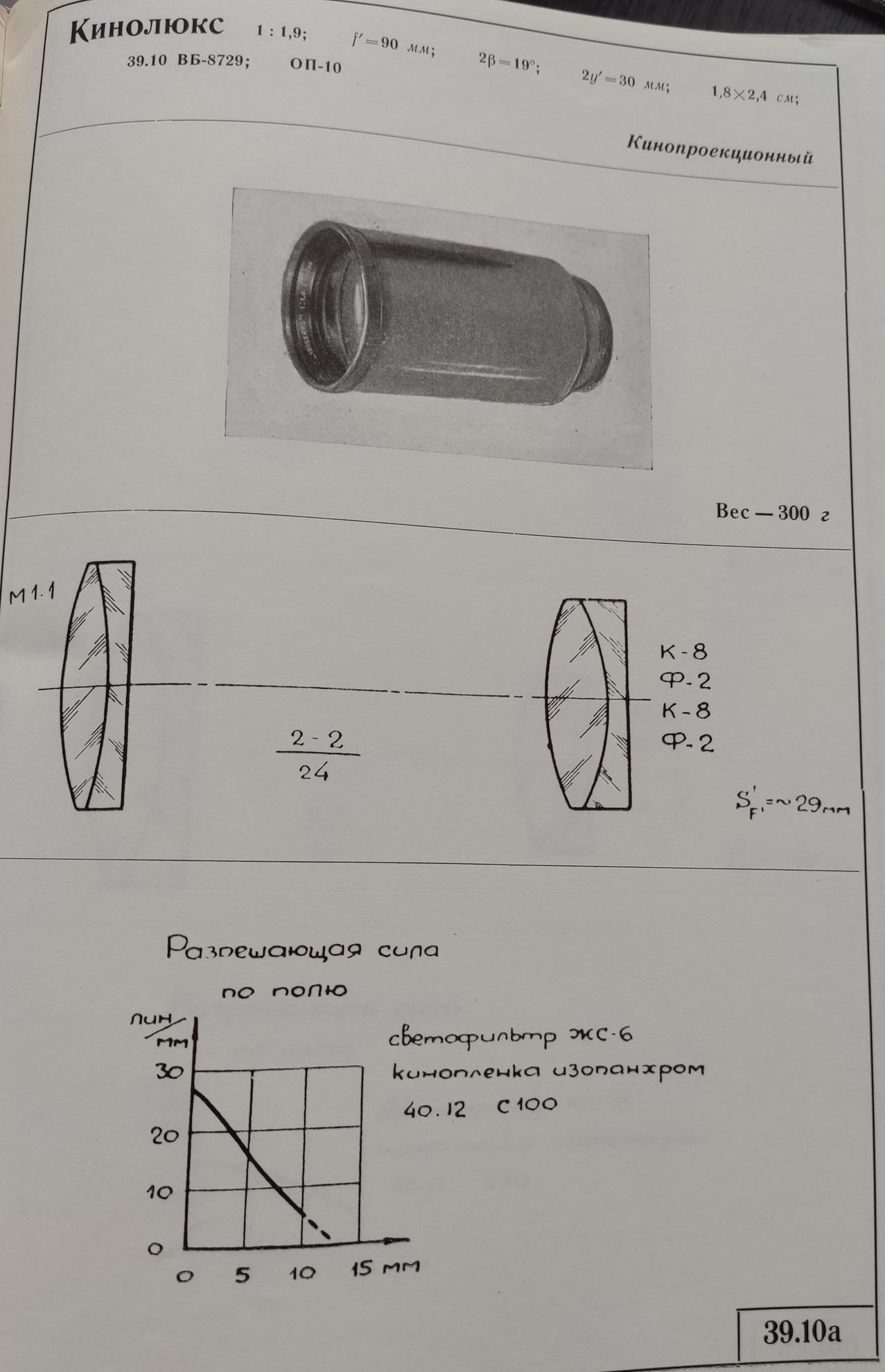 Карточка ОП-10 «Кинолюкс» 90/1.9 в каталоге ГОИ.